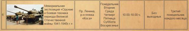 Новороссийск Музей 2