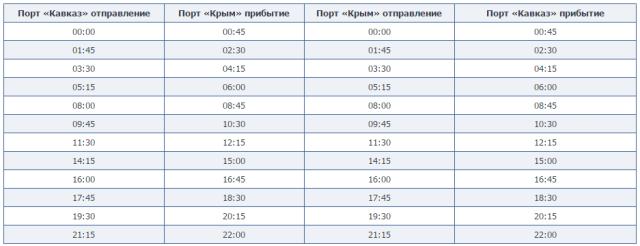 Расписание паромов